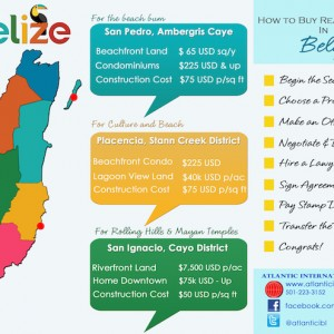 Belize real estate guide