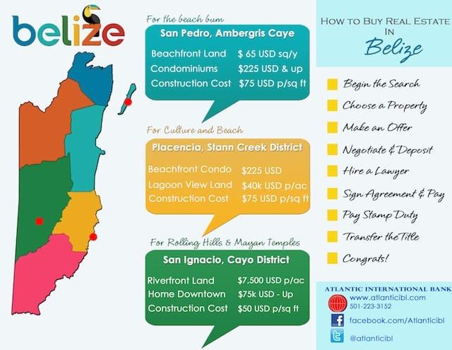 Belize real estate guide